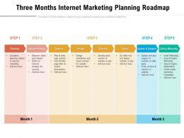 Three Months Internet Marketing Planning Roadmap