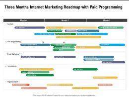 Three Months Internet Marketing Roadmap With Paid Programming