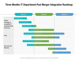 Three Months IT Department Post Merger Integration Roadmap