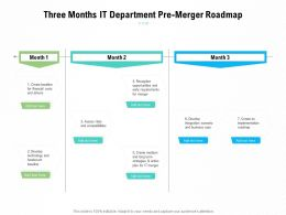 Three Months IT Department Pre Merger Roadmap