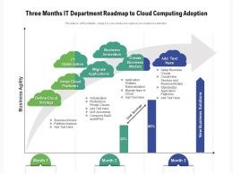 Three Months IT Department Roadmap To Cloud Computing Adoption
