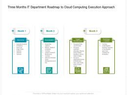 Three Months IT Department Roadmap To Cloud Computing Execution Approach