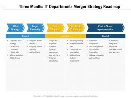 Three Months IT Departments Merger Strategy Roadmap