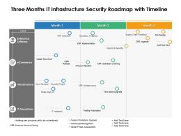 Three Months IT Infrastructure Security Roadmap With Timeline