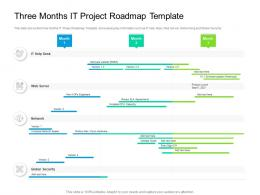 Three Months IT Project Roadmap Timeline Powerpoint Template
