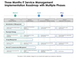 Three Months IT Service Management Implementation Roadmap With Multiple Phases