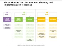 Three Months ITIL Assessment Planning And Implementation Roadmap
