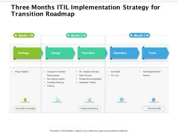 Three Months ITIL Implementation Strategy For Transition Roadmap