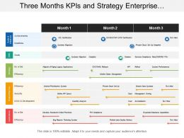 Three Months Kpis And Strategy Enterprise Architecture Timeline