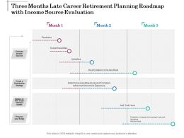 Three Months Late Career Retirement Planning Roadmap With Income Source Evaluation