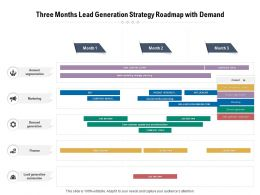 Three Months Lead Generation Strategy Roadmap With Demand