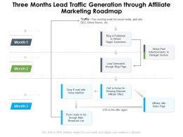 Three Months Lead Traffic Generation Through Affiliate Marketing Roadmap