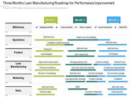Three Months Lean Manufacturing Roadmap For Performance Improvement