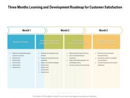 Three Months Learning And Development Roadmap For Customer Satisfaction