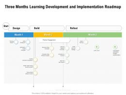 Three Months Learning Development And Implementation Roadmap