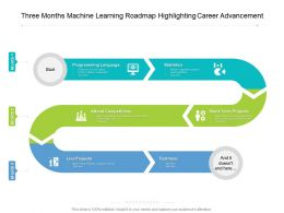 Three Months Machine Learning Roadmap Highlighting Career Advancement