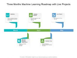 Three Months Machine Learning Roadmap With Live Projects