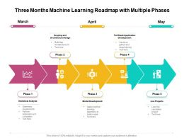 Three Months Machine Learning Roadmap With Multiple Phases