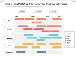 Three Months Marketing And Sales Analytical Roadmap With Phases