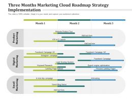 Three Months Marketing Cloud Roadmap Strategy Implementation
