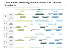 Three Months Marketing Cloud Roadmap With Different Techniques