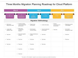 Three Months Migration Planning Roadmap For Cloud Platform