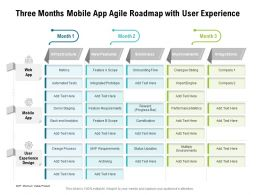 Three Months Mobile App Agile Roadmap With User Experience