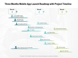 Three Months Mobile App Launch Roadmap With Project Timeline