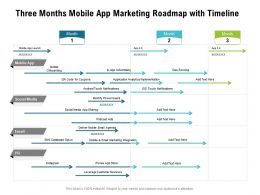 Three Months Mobile App Marketing Roadmap With Timeline
