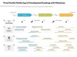 Three Months Mobile App UI Development Roadmap With Milestones