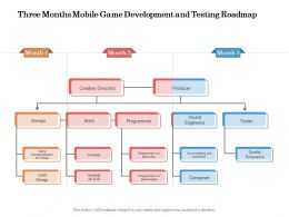 Three Months Mobile Game Development And Testing Roadmap