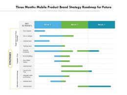 Three Months Mobile Product Brand Strategy Roadmap For Future