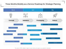 Three Months Mobility As A Service Roadmap For Strategic Planning
