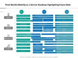 Three Months Mobility As A Service Roadmap Highlighting Future State