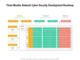 Three Months Network Cyber Security Development Roadmap