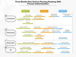 Three Months New Venture Planning Roadmap With Process Implementation