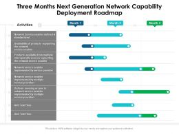 Three Months Next Generation Network Capability Deployment Roadmap