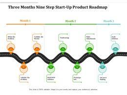 Three Months Nine Step Start Up Product Roadmap