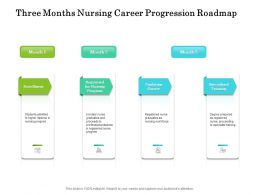 Three Months Nursing Career Progression Roadmap