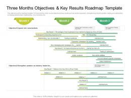 Three Months Objectives And Key Results Roadmap Timeline Powerpoint Template