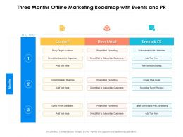 Three Months Offline Marketing Roadmap With Events And PR