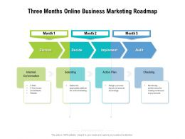 Three Months Online Business Marketing Roadmap
