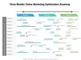 Three Months Online Marketing Optimization Roadmap