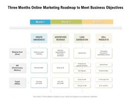 Three Months Online Marketing Roadmap To Meet Business Objectives