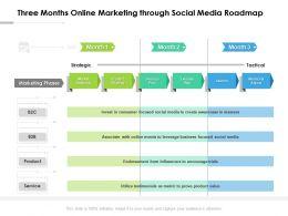 Three Months Online Marketing Through Social Media Roadmap