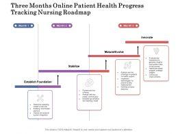 Three Months Online Patient Health Progress Tracking Nursing Roadmap