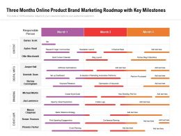 Three Months Online Product Brand Marketing Roadmap With Key Milestones