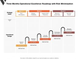 Three Months Operational Excellence Roadmap With Risk Minimization