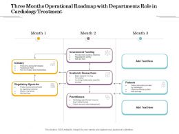 Three Months Operational Roadmap With Departments Role In Cardiology Treatment