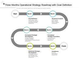 Three Months Operational Strategy Roadmap With Goal Definition